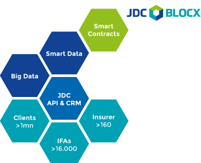 JDC Group Facts - Grafik